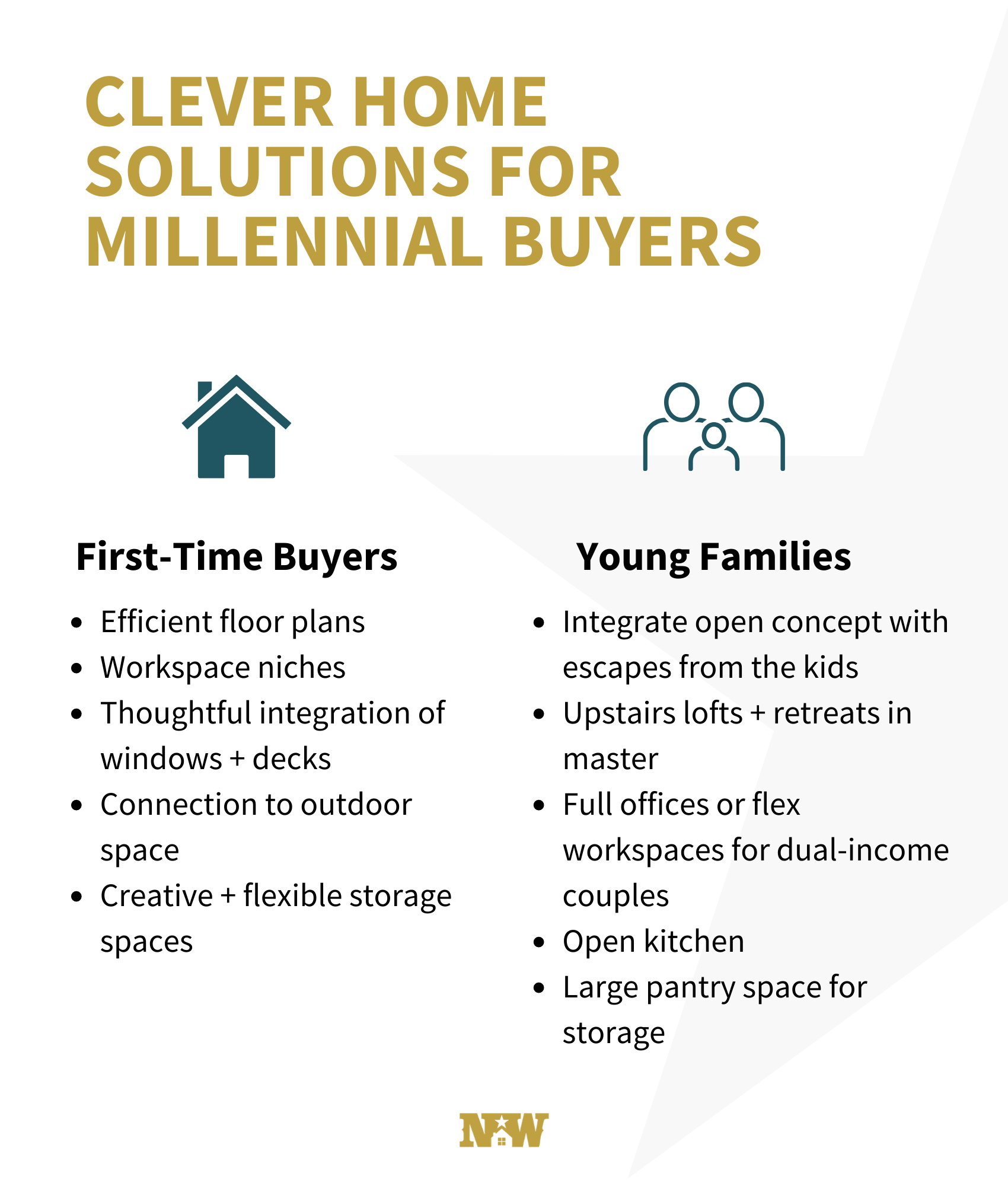 Clever Home Solutions for Millennial Buyers infographic
